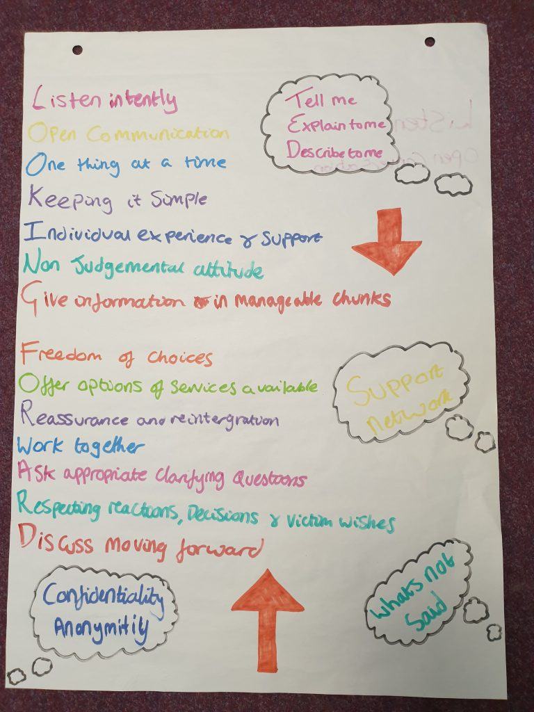 Self care poster created in training